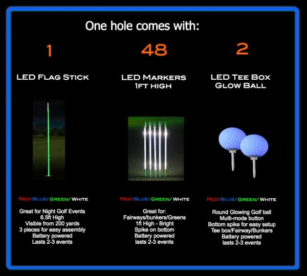 LED starter series_details